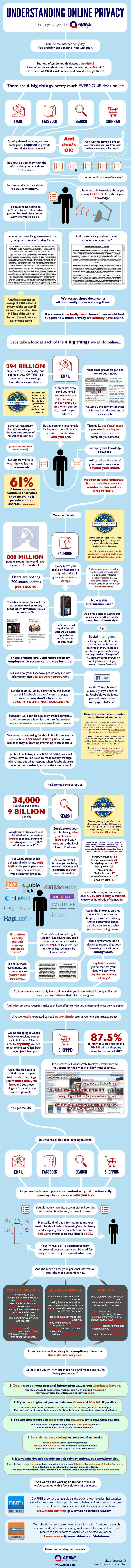 Abine_infographic